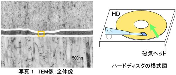 磁気ヘッドの組成像観察(C0015)