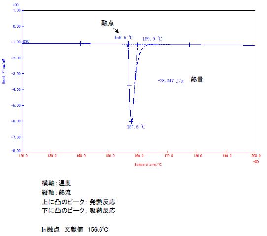MST|[DSC]示差走査熱量測定